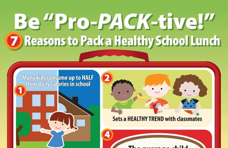 reasons-pack-healthy-lunch-featured