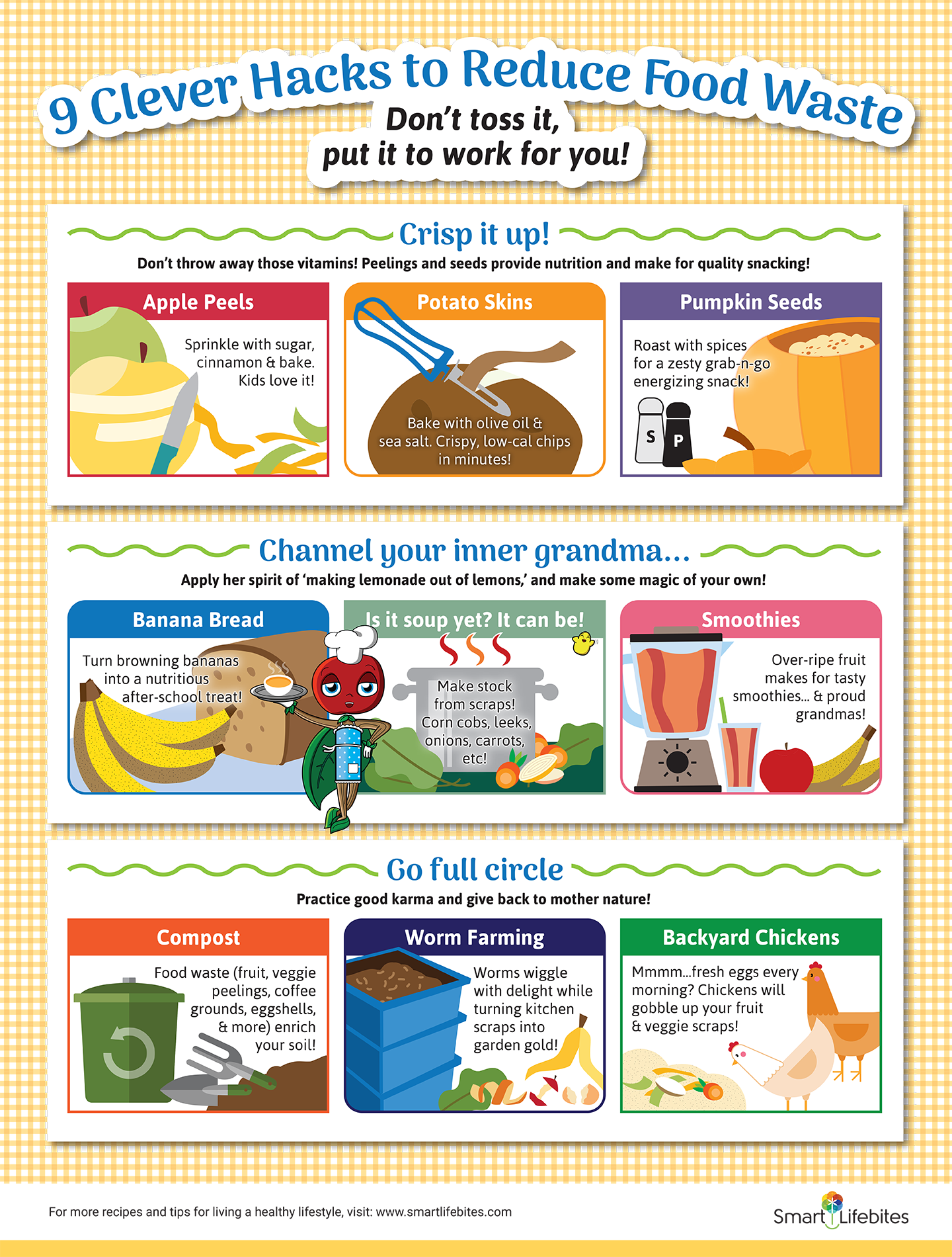 Food Waste Infographic